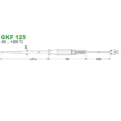 GKF125 teplotní snímač